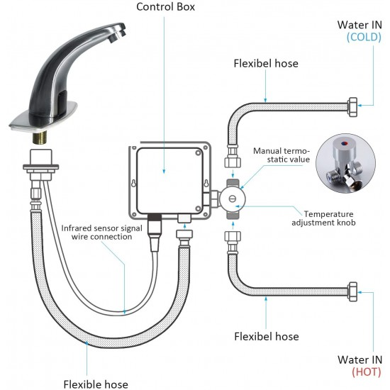 Lead Free Touchless Automatic Sensor Faucet Cold and Hot Water Bathroom Electrical Basin Faucet with Cover Plate (Copper)