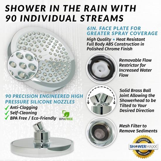 Luxury Spa Series, 6 inch Round High Pressure Rainfall Shower Head, Rainfall Experience Chrome Finish